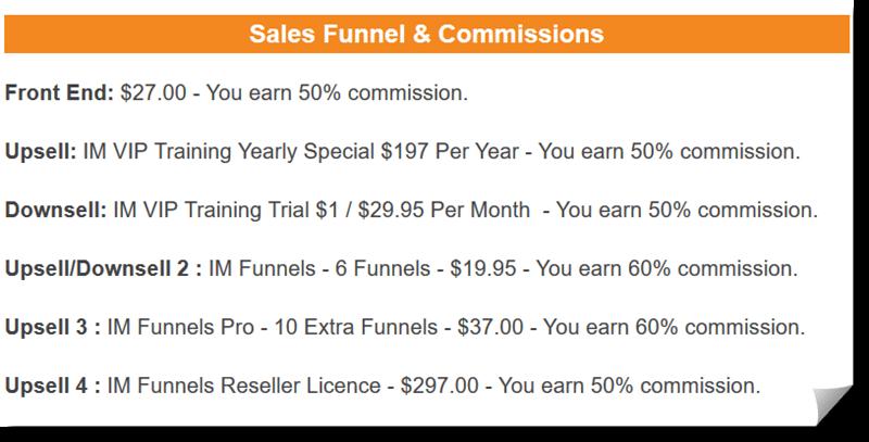 IM affiliate 2.0 sales funnel
